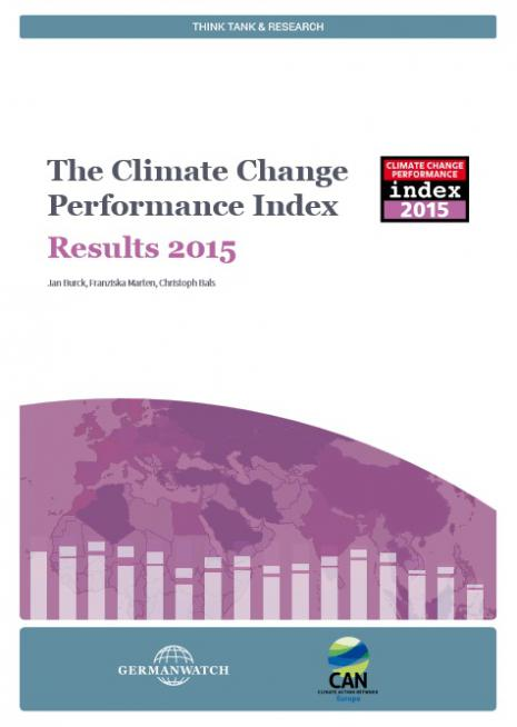 climate-change-perf-2015